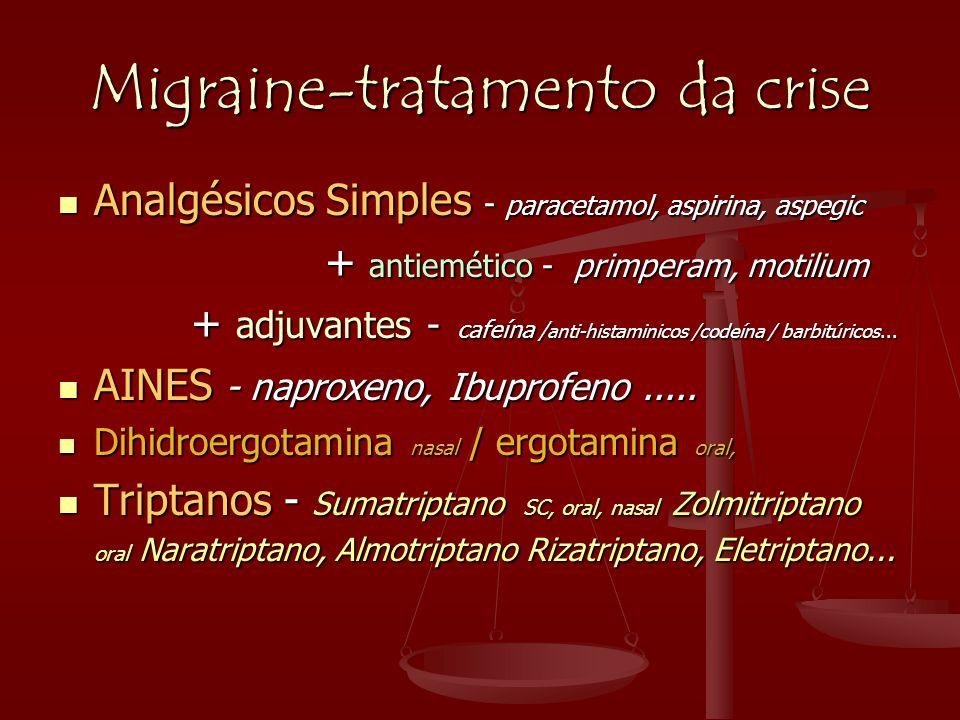 Migraine-tratamento da crise  Analgésicos Simples - paracetamol, aspirina, aspegic + antiemético - primperam, motilium + antiemético - primperam, mot