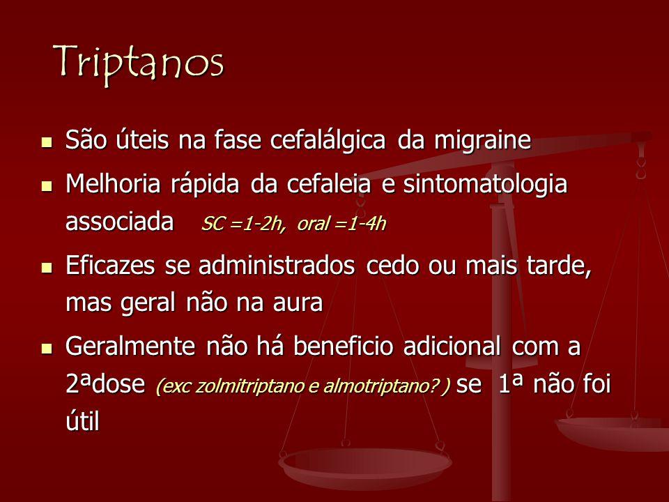 Triptanos Triptanos  São úteis na fase cefalálgica da migraine  Melhoria rápida da cefaleia e sintomatologia associada SC =1-2h, oral =1-4h  Eficaz
