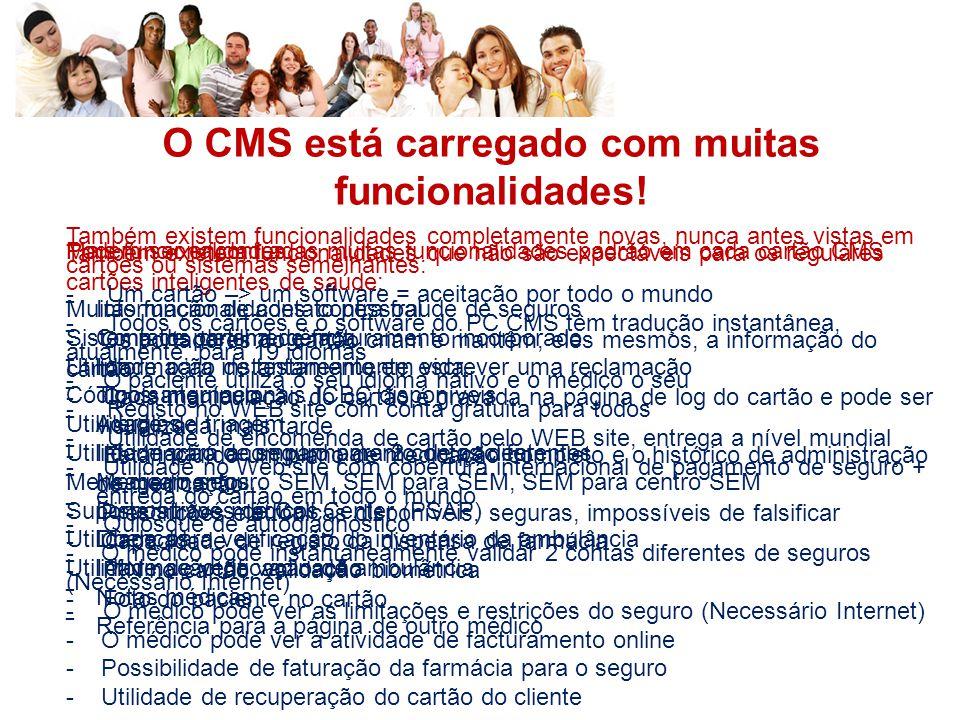 O CMS está carregado com muitas funcionalidades! Podem ser encontradas muitas funcionalidades padrão em cada cartão CMS ‾Informação de contato pessoal