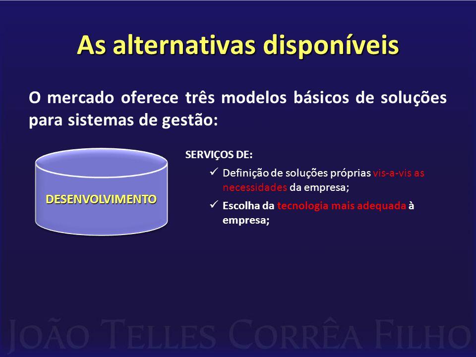 As alternativas disponíveis O mercado oferece três modelos básicos de soluções para sistemas de gestão: SERVIÇOS DE:  Definição de soluções próprias vis-a-vis as necessidades da empresa;  Escolha da tecnologia mais adequada à empresa; DESENVOLVIMENTODESENVOLVIMENTO