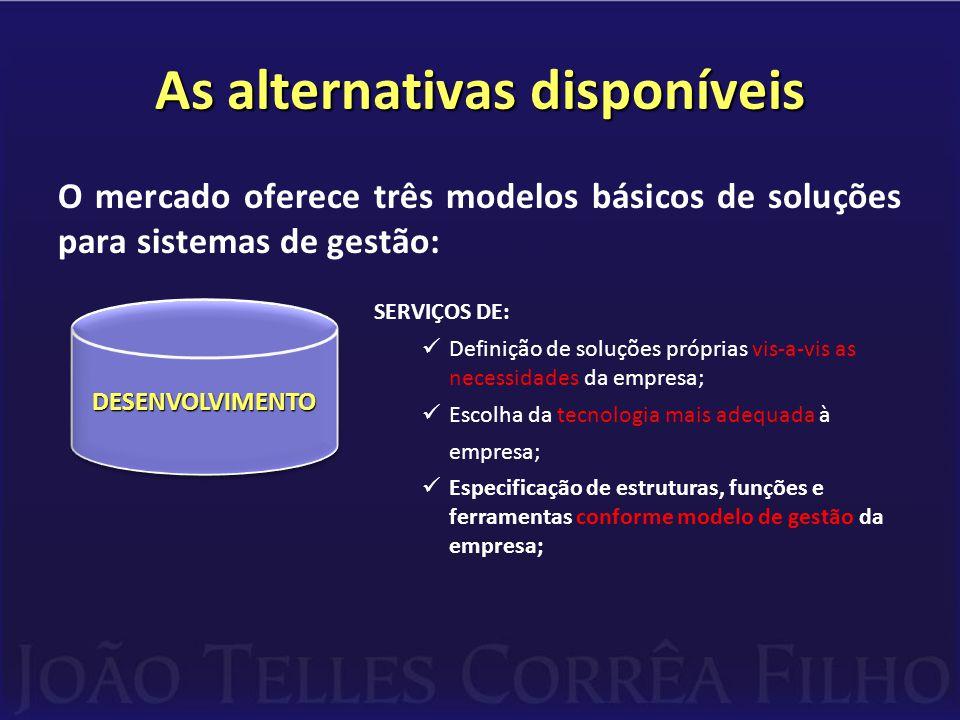 As alternativas disponíveis O mercado oferece três modelos básicos de soluções para sistemas de gestão: SERVIÇOS DE:  Definição de soluções próprias vis-a-vis as necessidades da empresa;  Escolha da tecnologia mais adequada à empresa;  Especificação de estruturas, funções e ferramentas conforme modelo de gestão da empresa; DESENVOLVIMENTODESENVOLVIMENTO