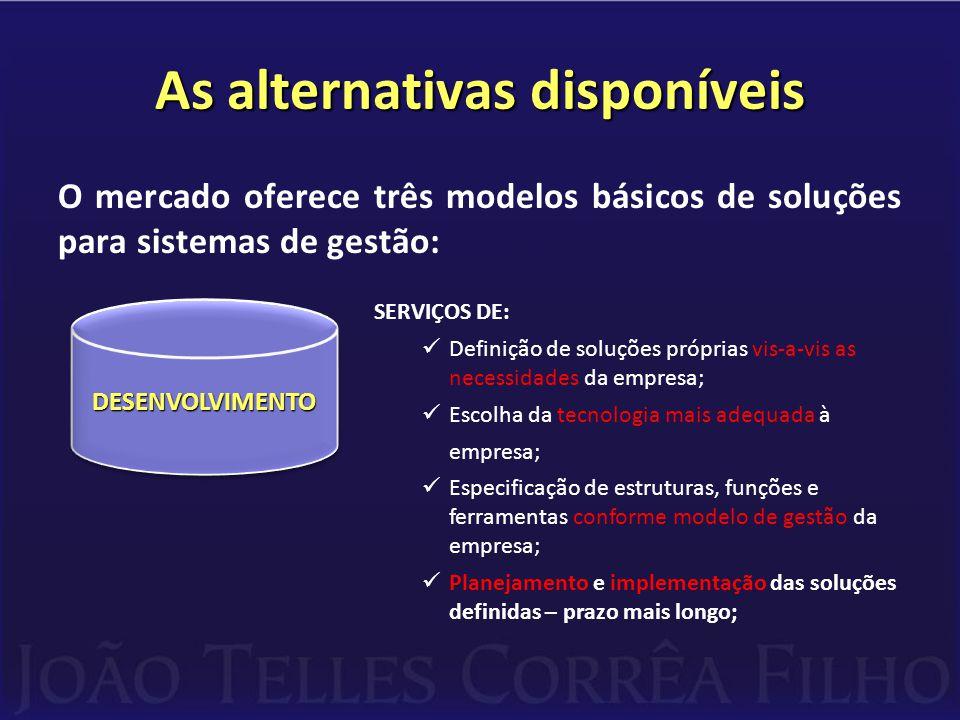 As alternativas disponíveis O mercado oferece três modelos básicos de soluções para sistemas de gestão: SERVIÇOS DE:  Definição de soluções próprias vis-a-vis as necessidades da empresa;  Escolha da tecnologia mais adequada à empresa;  Especificação de estruturas, funções e ferramentas conforme modelo de gestão da empresa;  Planejamento e implementação das soluções definidas – prazo mais longo; DESENVOLVIMENTODESENVOLVIMENTO
