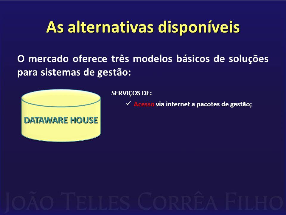 As alternativas disponíveis O mercado oferece três modelos básicos de soluções para sistemas de gestão: SERVIÇOS DE:  Acesso via internet a pacotes de gestão; DATAWARE HOUSE