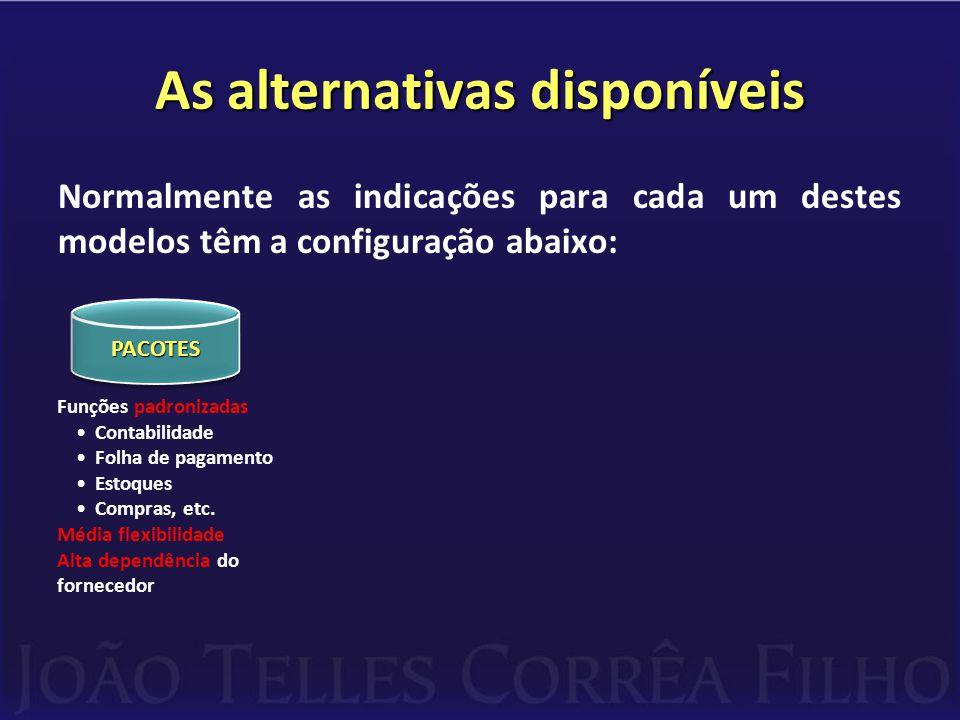 As alternativas disponíveis Normalmente as indicações para cada um destes modelos têm a configuração abaixo: Funções padronizadas •Contabilidade •Folha de pagamento •Estoques •Compras, etc.