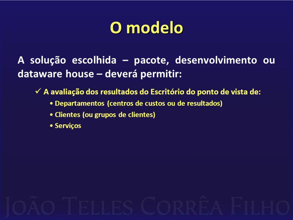 O modelo A solução escolhida – pacote, desenvolvimento ou dataware house – deverá permitir:  A avaliação dos resultados do Escritório do ponto de vista de: •Departamentos (centros de custos ou de resultados) •Clientes (ou grupos de clientes) •Serviços
