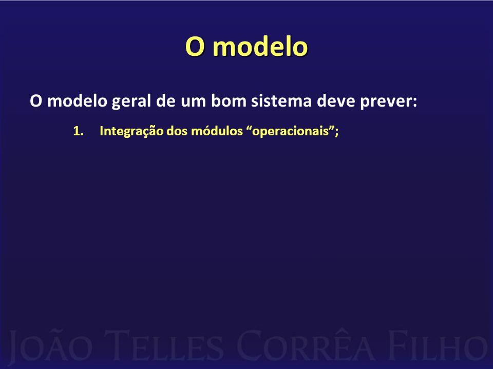 O modelo O modelo geral de um bom sistema deve prever: 1.Integração dos módulos operacionais ;