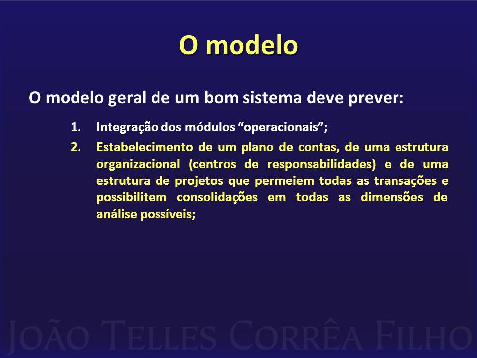 O modelo O modelo geral de um bom sistema deve prever: 1.Integração dos módulos operacionais ; 2.Estabelecimento de um plano de contas, de uma estrutura organizacional (centros de responsabilidades) e de uma estrutura de projetos que permeiem todas as transações e possibilitem consolidações em todas as dimensões de análise possíveis;