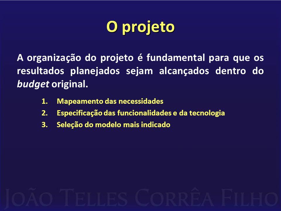 O projeto A organização do projeto é fundamental para que os resultados planejados sejam alcançados dentro do budget original.