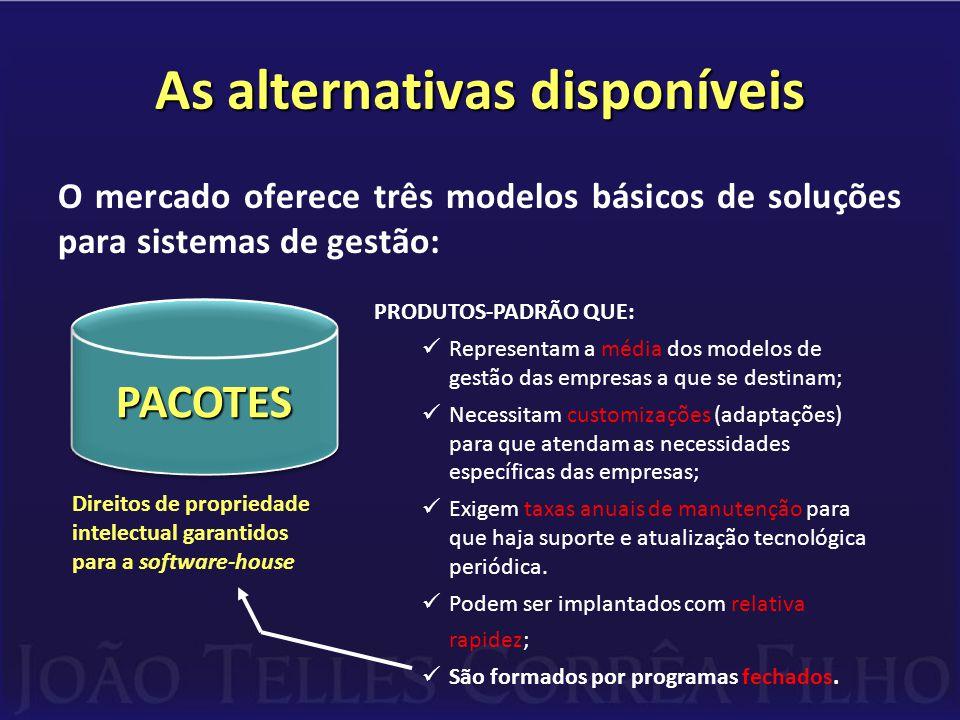 As alternativas disponíveis O mercado oferece três modelos básicos de soluções para sistemas de gestão: SERVIÇOS DE:  Definição de soluções próprias vis-a-vis as necessidades da empresa; DESENVOLVIMENTODESENVOLVIMENTO