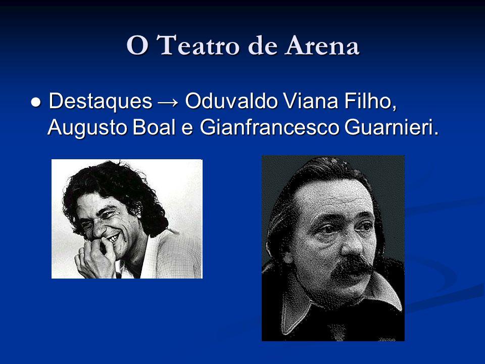 O Teatro de Arena ● Destaques → Oduvaldo Viana Filho, Augusto Boal e Gianfrancesco Guarnieri.