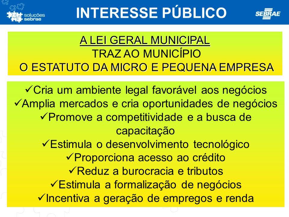 INTERESSE PÚBLICO  Cria um ambiente legal favorável aos negócios  Amplia mercados e cria oportunidades de negócios  Promove a competitividade e a b