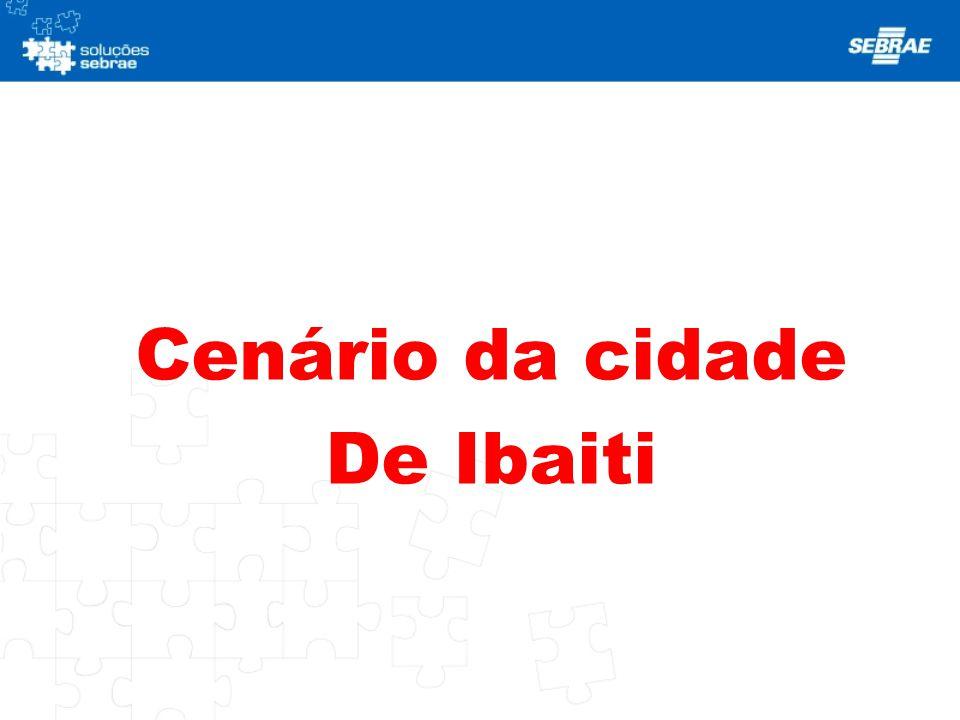 Cenário da cidade De Ibaiti