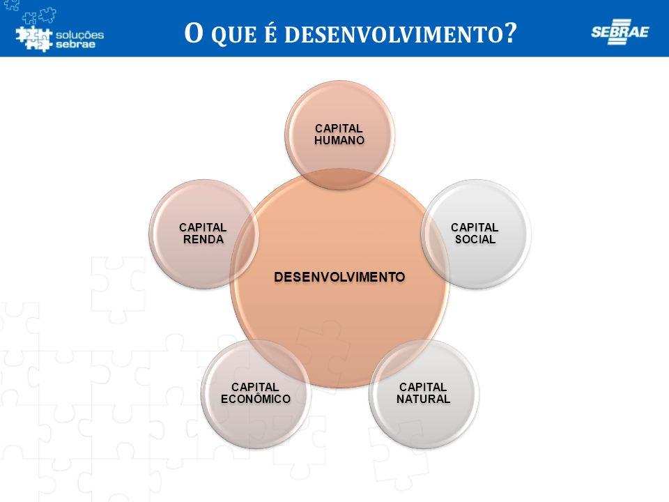 IMPLANTAÇÃO, REGULAMENTAÇÃO E INSTITUCIONALIZAÇÃO DA LEI GERAL Potencializar a IMPLANTAÇÃO, REGULAMENTAÇÃO E INSTITUCIONALIZAÇÃO DA LEI GERAL nos municípios visando a melhoria do ambiente de negócios para as MPE.