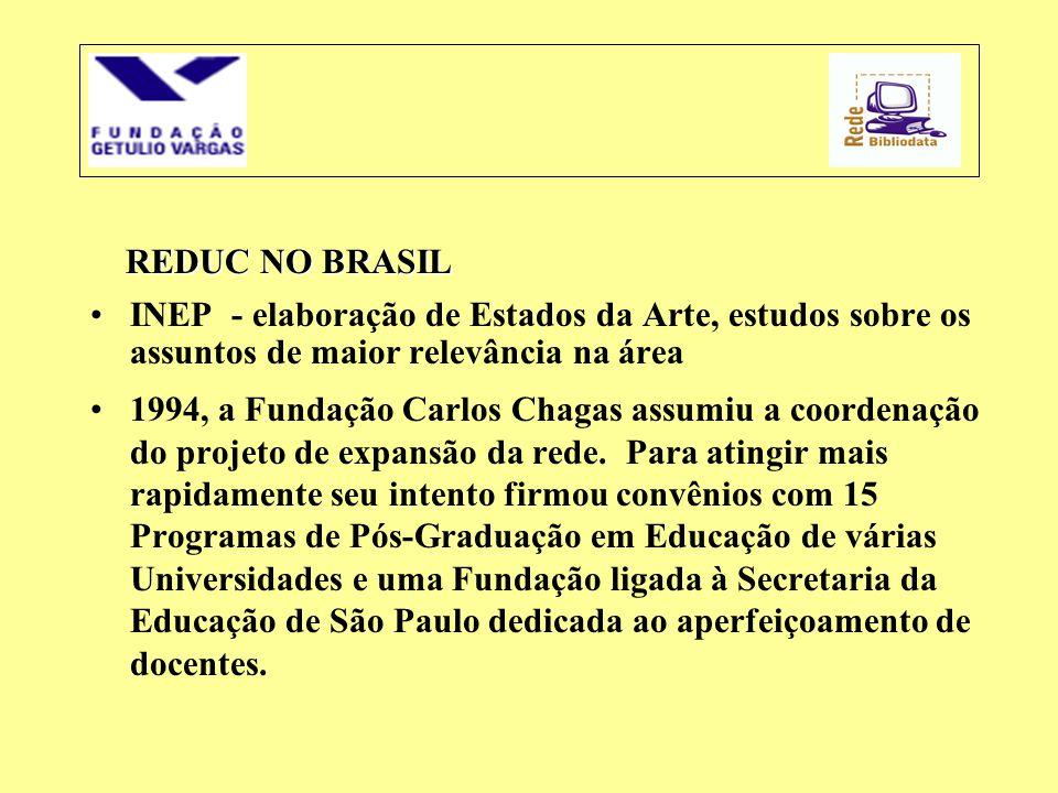 REDUC NO BRASIL •INEP - elaboração de Estados da Arte, estudos sobre os assuntos de maior relevância na área •1994, a Fundação Carlos Chagas assumiu a