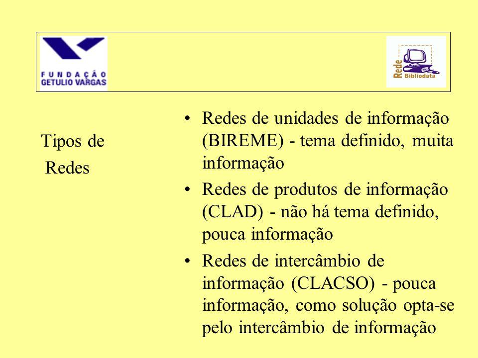 Primeiras redes na América Latina Redes regionais temáticas Organizações que cooperam com as redes •BIREME (saúde) •REPIDISCA (engenharia sanitária) •BIBLIODATA (cat.cooperativa) •REDUC (educação) •CLACSO (ciências sociais) •REBIE (energia) •CEPAL - UNESCO - FAO - OMS - FID/CLA - CNEM/CIN