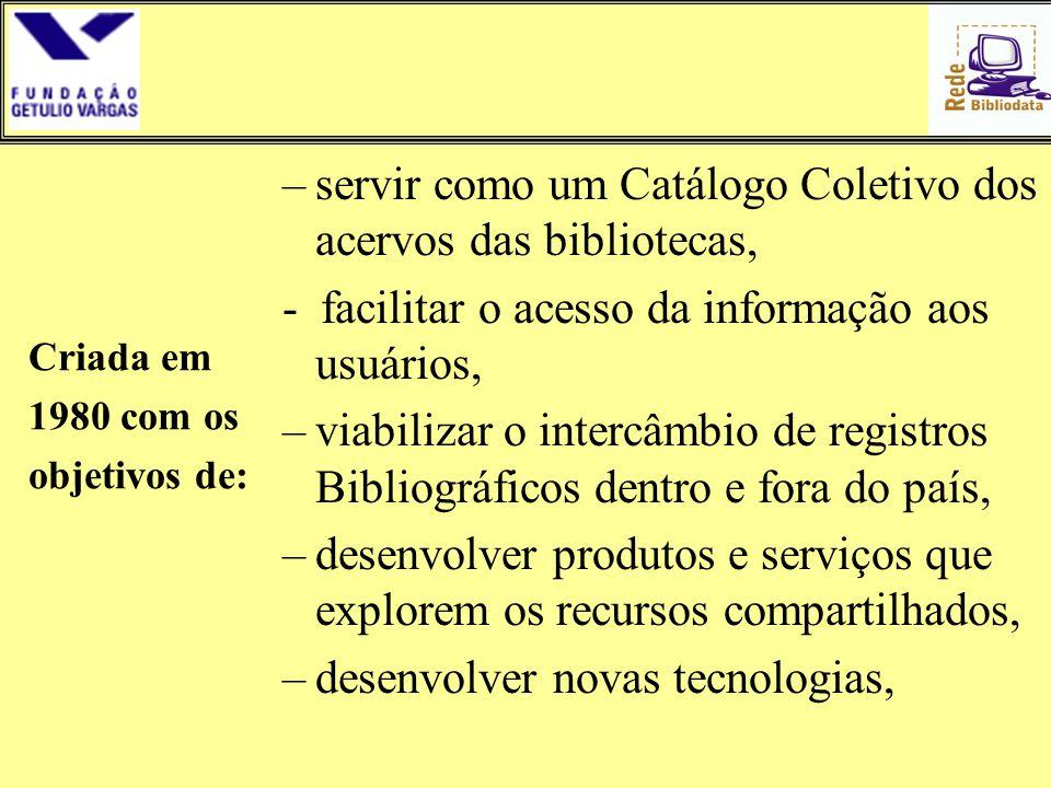 Criada em 1980 com os objetivos de: –servir como um Catálogo Coletivo dos acervos das bibliotecas, - facilitar o acesso da informação aos usuários, –v