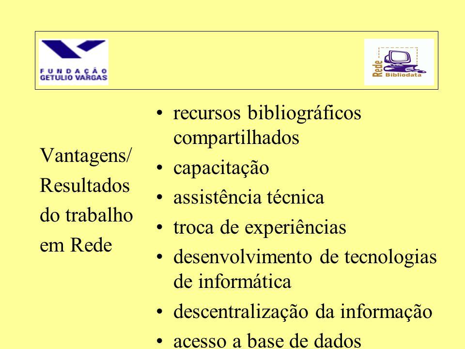 Vantagens/ Resultados do trabalho em Rede •recursos bibliográficos compartilhados •capacitação •assistência técnica •troca de experiências •desenvolvi