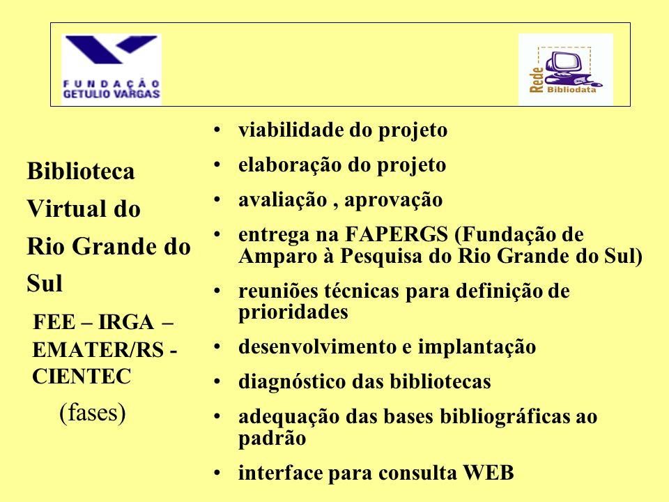 Biblioteca Virtual do Rio Grande do Sul FEE – IRGA – EMATER/RS - CIENTEC (fases) •viabilidade do projeto •elaboração do projeto •avaliação, aprovação