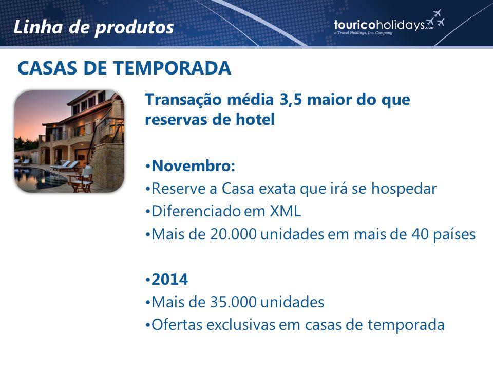 Linha de produtos CASAS DE TEMPORADA Transação média 3,5 maior do que reservas de hotel •Novembro: •Reserve a Casa exata que irá se hospedar •Diferenciado em XML •Mais de 20.000 unidades em mais de 40 países •2014 •Mais de 35.000 unidades •Ofertas exclusivas em casas de temporada