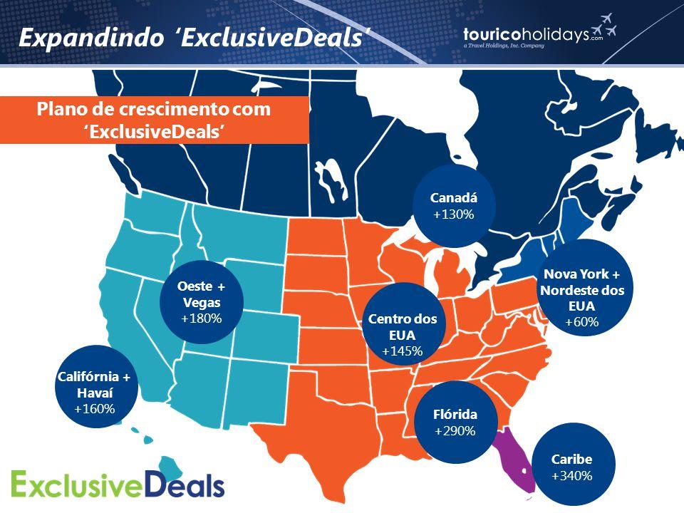 Expandindo 'ExclusiveDeals' Flórida +290% Nova York + Nordeste dos EUA +60% Caribe +340% Centro dos EUA +145% Califórnia + Havaí +160% Oeste + Vegas +180% Canadá +130% Plano de crescimento com 'ExclusiveDeals'