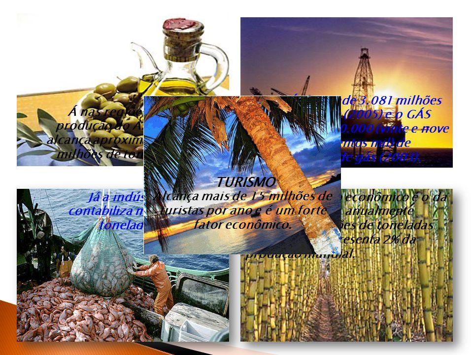 Á nas regiões Caribenhas a produção do AZEITE. O ÓLEO alcança aproximadamente 170 milhões de toneladas anuais. O PETRÓLEO rende 3.081 milhões de barri