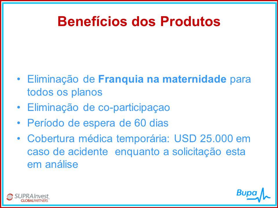 Benefícios dos Produtos •Eliminação de Franquia na maternidade para todos os planos •Eliminação de co-participaçao •Período de espera de 60 dias •Cobe