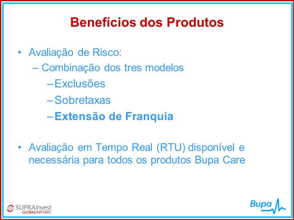 Benefícios dos Produtos •Avaliação de Risco: –Combinação dos tres modelos –Exclusões –Sobretaxas –Extensão de Franquia •Avaliação em Tempo Real (RTU)
