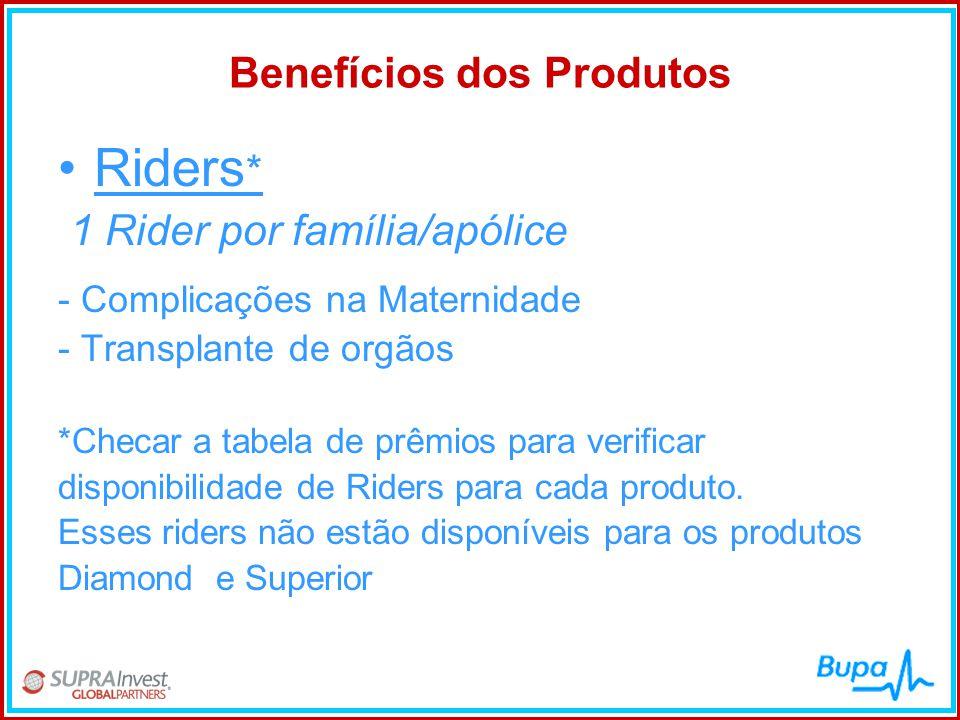 Benefícios dos Produtos •Riders * 1 Rider por família/apólice - Complicações na Maternidade - Transplante de orgãos *Checar a tabela de prêmios para v