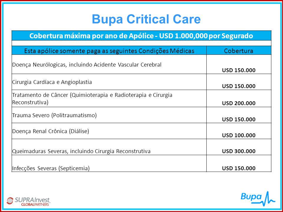 Bupa Critical Care Cobertura máxima por ano de Apólice - USD 1.000,000 por Segurado Esta apólice somente paga as seguintes Condições MédicasCobertura