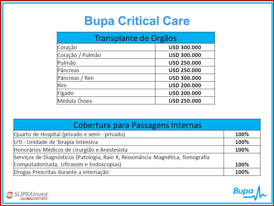Bupa Critical Care Transplante de Orgãos Coração USD 300.000 Coração / Pulmão USD 300.000 PulmãoUSD 250.000 Pâncreas USD 250.000 Pâncreas / Rim USD 30
