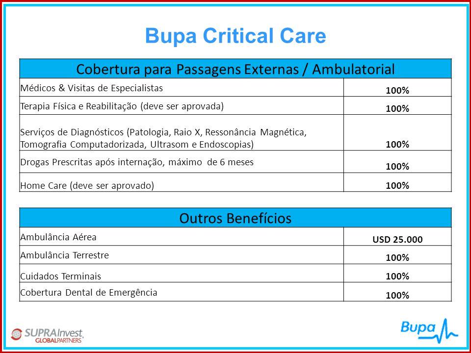 Bupa Critical Care Cobertura para Passagens Externas / Ambulatorial Médicos & Visitas de Especialistas 100% Terapia Física e Reabilitação (deve ser ap
