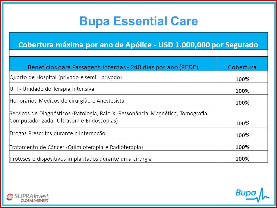 Bupa Essential Care Cobertura máxima por ano de Apólice - USD 1.000,000 por Segurado Benefícios para Passagens Internas - 240 dias por ano (REDE)Cober