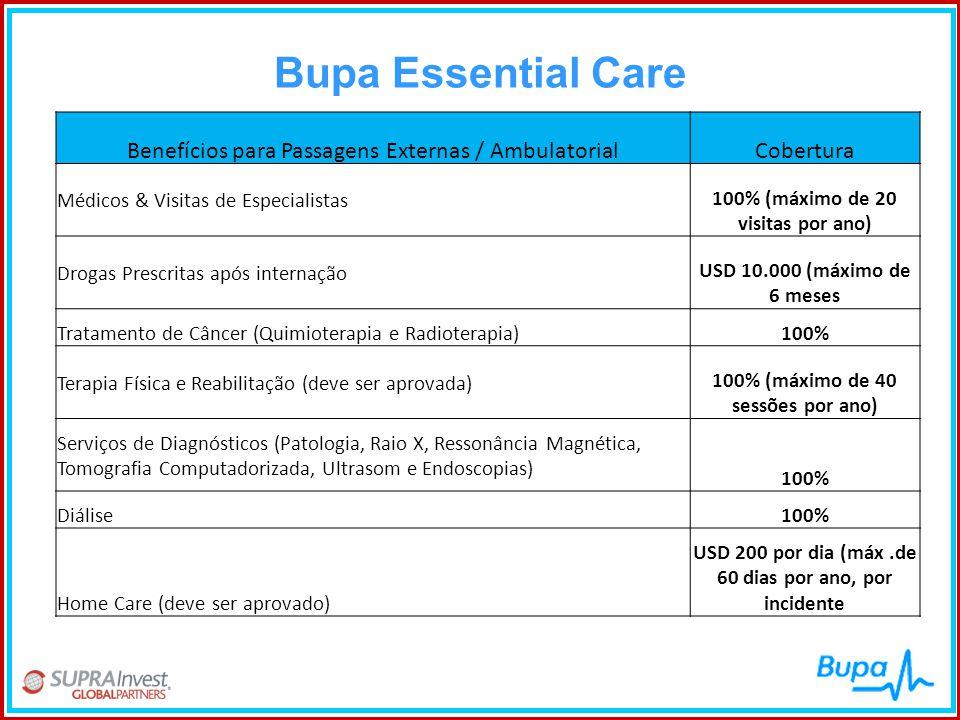 Bupa Essential Care Benefícios para Passagens Externas / AmbulatorialCobertura Médicos & Visitas de Especialistas 100% (máximo de 20 visitas por ano)