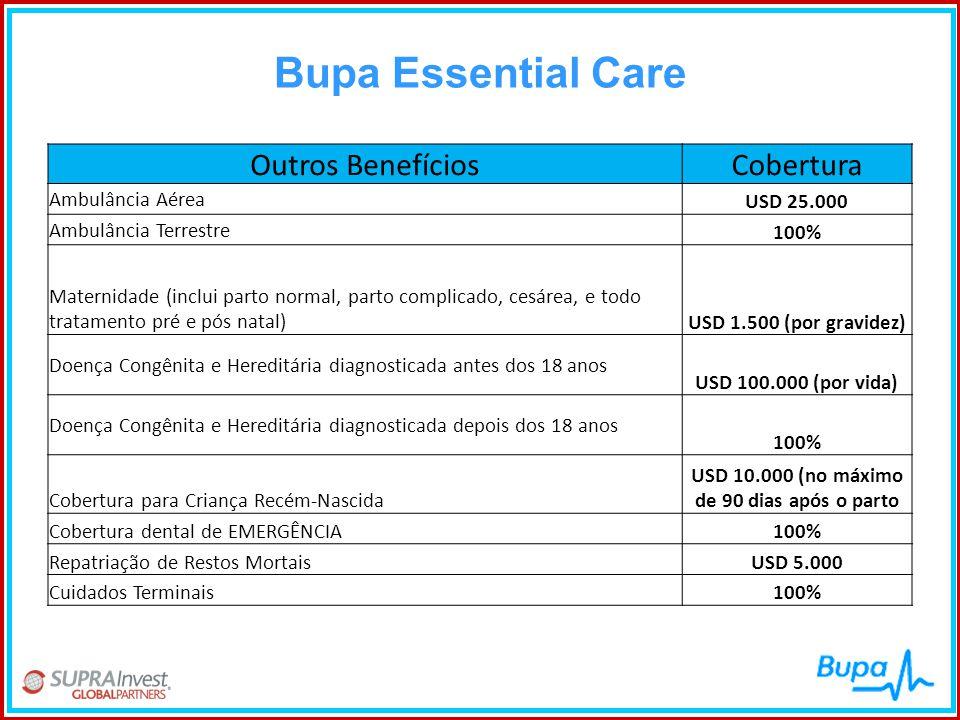 Bupa Essential Care Outros BenefíciosCobertura Ambulância Aérea USD 25.000 Ambulância Terrestre 100% Maternidade (inclui parto normal, parto complicad