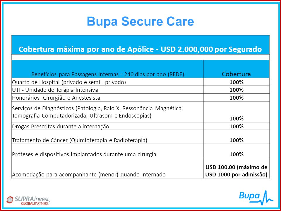 Bupa Secure Care Cobertura máxima por ano de Apólice - USD 2.000,000 por Segurado Benefícios para Passagens Internas - 240 dias por ano (REDE) Cobertu