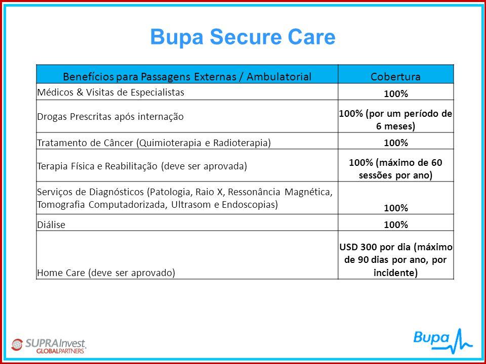 Bupa Secure Care Benefícios para Passagens Externas / AmbulatorialCobertura Médicos & Visitas de Especialistas 100% Drogas Prescritas após internação