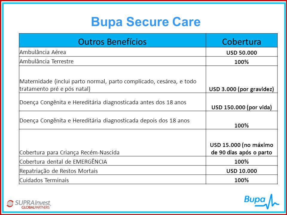 Bupa Secure Care Outros BenefíciosCobertura Ambulância Aérea USD 50.000 Ambulância Terrestre 100% Maternidade (inclui parto normal, parto complicado,