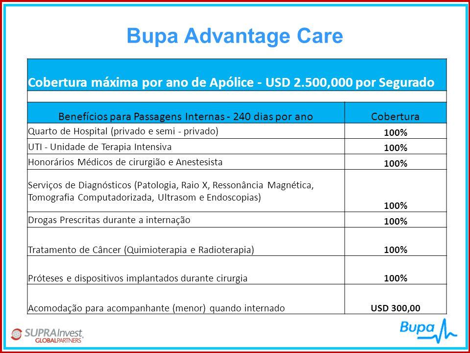 Bupa Advantage Care Cobertura máxima por ano de Apólice - USD 2.500,000 por Segurado Benefícios para Passagens Internas - 240 dias por anoCobertura Qu
