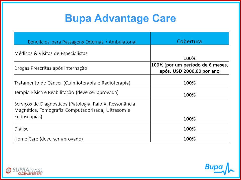 Bupa Advantage Care Benefícios para Passagens Externas / Ambulatorial Cobertura Médicos & Visitas de Especialistas 100% Drogas Prescritas após interna