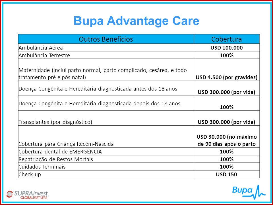 Bupa Advantage Care Outros BenefíciosCobertura Ambulância Aérea USD 100.000 Ambulância Terrestre 100% Maternidade (inclui parto normal, parto complica
