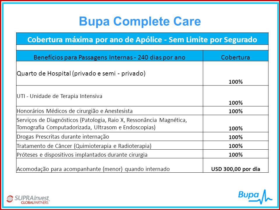 Bupa Complete Care Cobertura máxima por ano de Apólice - Sem Limite por Segurado Benefícios para Passagens Internas - 240 dias por anoCobertura Quarto
