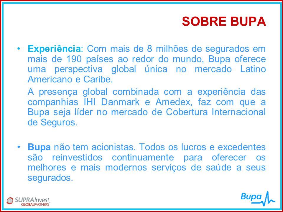 SOBRE BUPA •Experiência: Com mais de 8 milhões de segurados em mais de 190 países ao redor do mundo, Bupa oferece uma perspectiva global única no merc