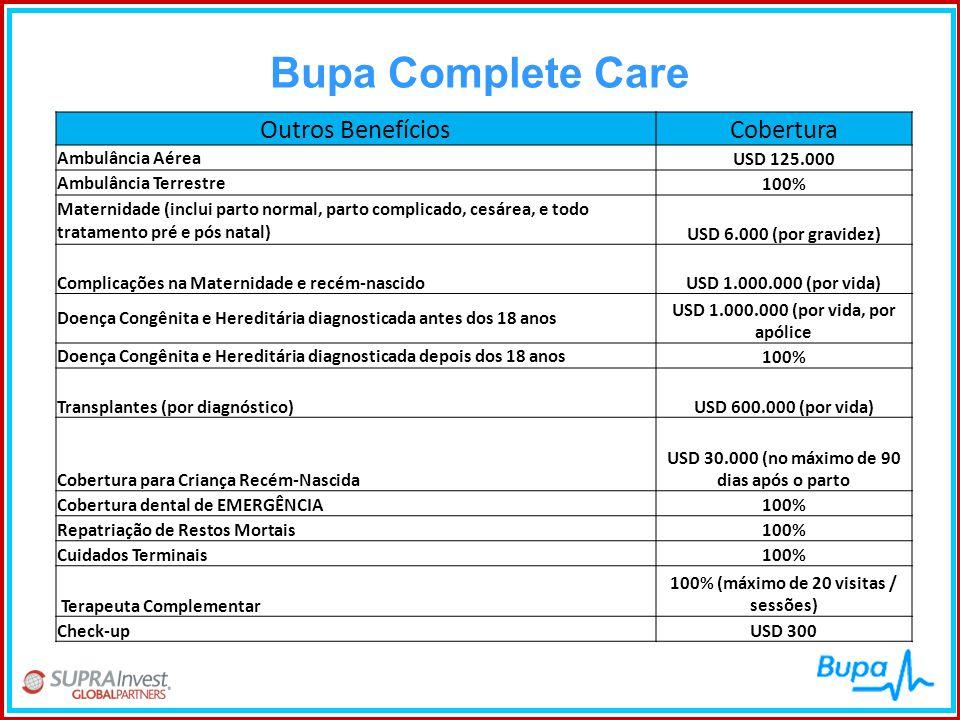 Bupa Complete Care Outros BenefíciosCobertura Ambulância Aérea USD 125.000 Ambulância Terrestre 100% Maternidade (inclui parto normal, parto complicad