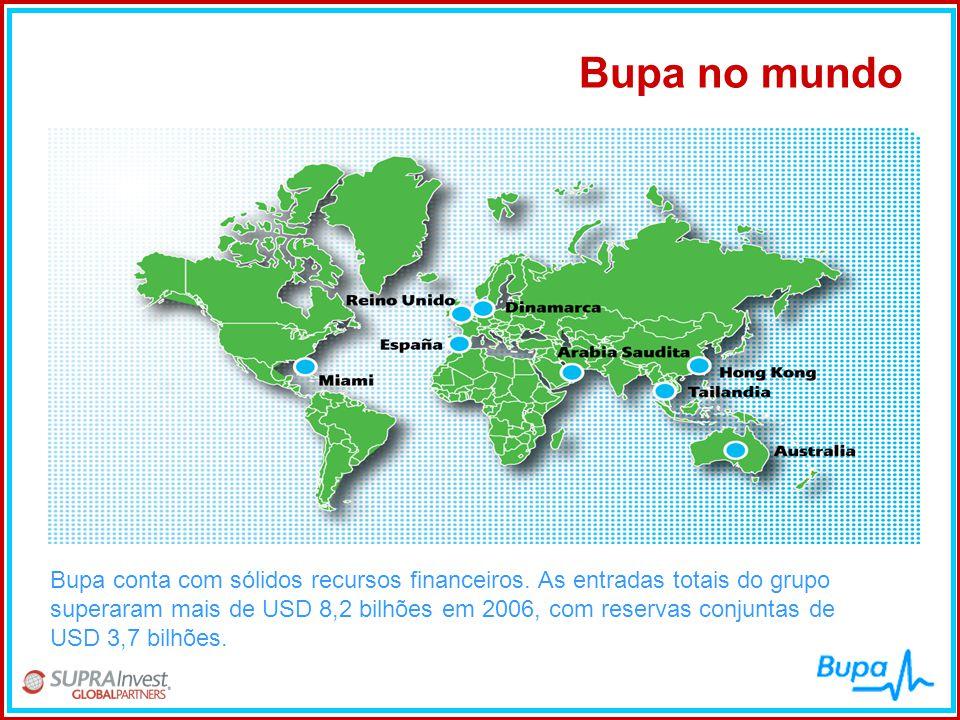 Bupa no mundo Bupa conta com sólidos recursos financeiros. As entradas totais do grupo superaram mais de USD 8,2 bilhões em 2006, com reservas conjunt