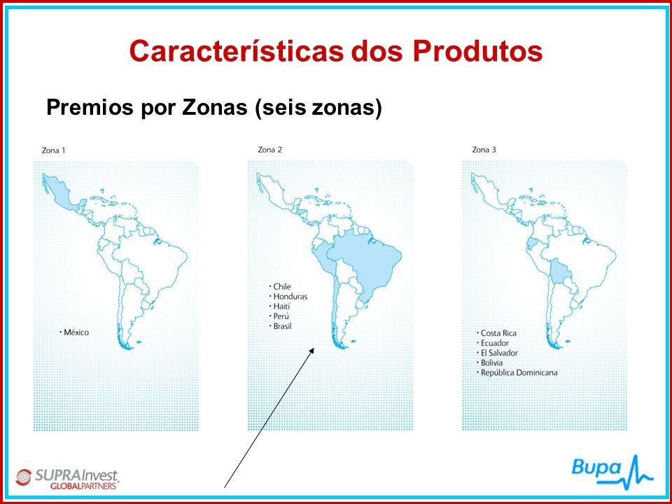 Características dos Produtos Premios por Zonas (seis zonas)