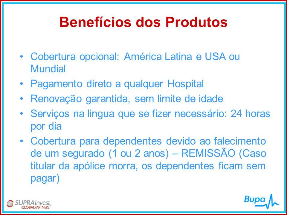Benefícios dos Produtos •Cobertura opcional: América Latina e USA ou Mundial •Pagamento direto a qualquer Hospital •Renovação garantida, sem limite de