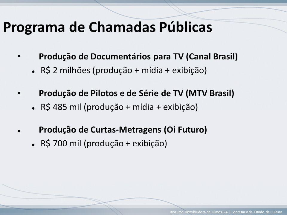RioFilme Distribuidora de Filmes S.A | Secretaria de Estado de Cultura Programa de Chamadas Públicas • Produção de Documentários para TV (Canal Brasil)  R$ 2 milhões (produção + mídia + exibição) • Produção de Pilotos e de Série de TV (MTV Brasil)  R$ 485 mil (produção + mídia + exibição)  Produção de Curtas-Metragens (Oi Futuro)  R$ 700 mil (produção + exibição)