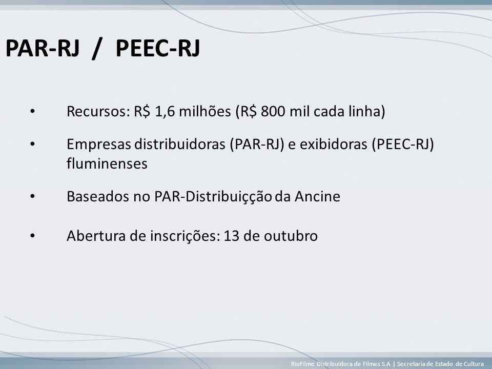 RioFilme Distribuidora de Filmes S.A | Secretaria de Estado de Cultura PAR-RJ / PEEC-RJ • Recursos: R$ 1,6 milhões (R$ 800 mil cada linha) • Empresas distribuidoras (PAR-RJ) e exibidoras (PEEC-RJ) fluminenses • Baseados no PAR-Distribuiçção da Ancine • Abertura de inscrições: 13 de outubro