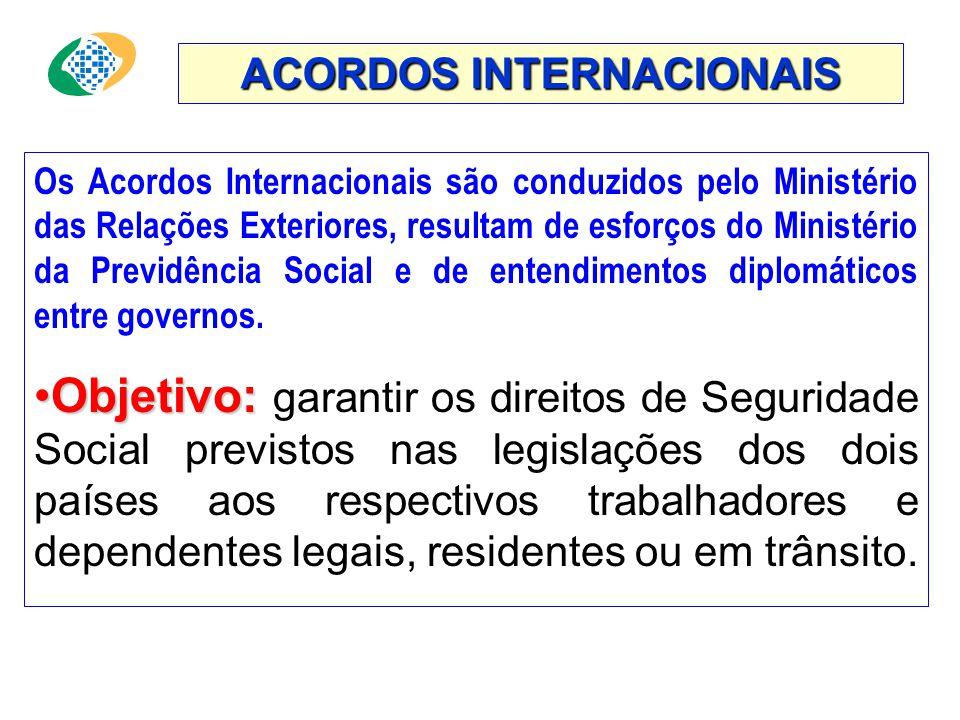 Os Acordos Internacionais são conduzidos pelo Ministério das Relações Exteriores, resultam de esforços do Ministério da Previdência Social e de entendimentos diplomáticos entre governos.