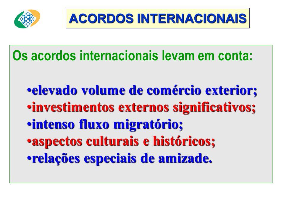 ACORDOS INTERNACIONAIS Os acordos internacionais levam em conta: •elevado volume de comércio exterior; •investimentos externos significativos; •intenso fluxo migratório; •aspectos culturais e históricos; •relações especiais de amizade.